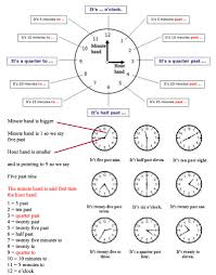 time learning clock telling the time basics tell the time in and american