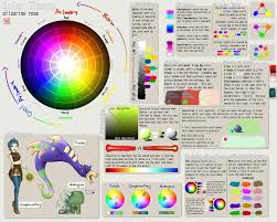 color wheel schemes color wheel theory makeup books on color theory and other books