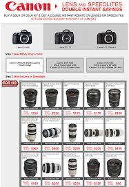 amazon black friday canon black friday deals on canon dslr cameras picturing change