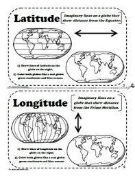 7 best social studies images on pinterest teaching social