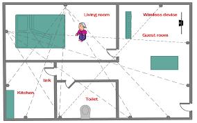 sensors free full text nonlinear optimization based device