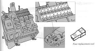 volvo s90 fuse box 1998 wiring diagrams instruction