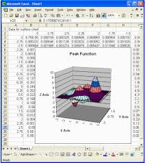excel charts in c applications codeproject