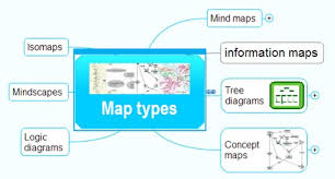 map types information map types wikit