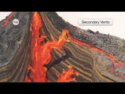 geography lesson what is a volcano