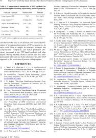 improved comb filter based approach for effective prediction of