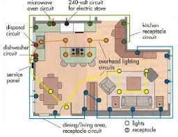 Floor Plan With Electrical Layout Electrical Drawing House U2013 The Wiring Diagram U2013 Readingrat Net