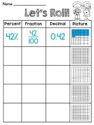 fractions decimals percents by miss giraffe teachers pay teachers