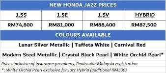 honda malaysia car price honda malaysia brings back the jazz hybrid with updated range