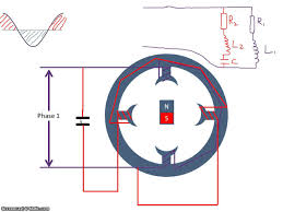 single phase motor wiring diagram with capacitor start agnitum me