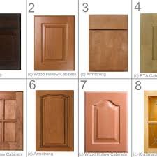 different styles of kitchen cabinets kerala style kitchen cabinet design and styles youtube kitchen