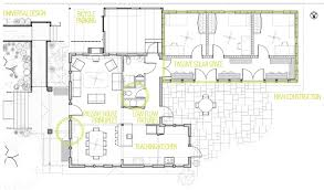 small energy efficient home designs most energy efficient home designs awesome design most energy