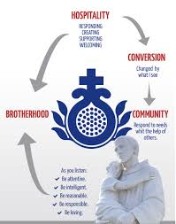meaning and purpose hospitaller order of st of god