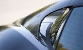 theme aerodynamics u2013 buttresses a user guide u2013 driven to write