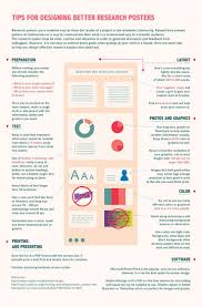 how to write research paper pdf best 25 research poster ideas only on pinterest research research poster infographic
