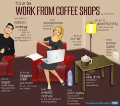 how to buy a coffee table how to work effectively from a coffee shop chart