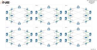ccie blog helping you become a cisco certified internetwork expert