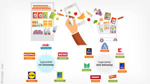 si e social lidl die onlineshops der supermärkte und ihr social web auftritt über
