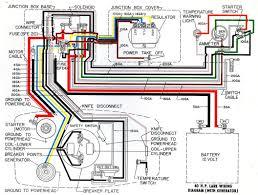 yamaha outboard motor wiring diagrams readingrat net with diagram
