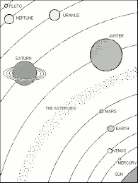 solar system lineart space solar system diagrams