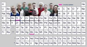 Khan Academy Periodic Table Periodic Table Of Elements Khan Academy Periodic Table
