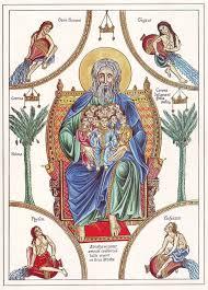 patriarchs bible wikipedia