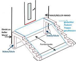 treppen einschalen außentreppe aus beton schalung erstellen