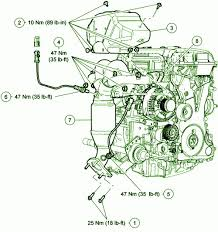 charming 2006 ford escape wiring diagram pictures inspiration