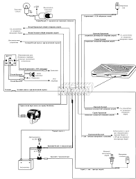 diagram clifford wiring alarms b134718b wiring diagram simonand