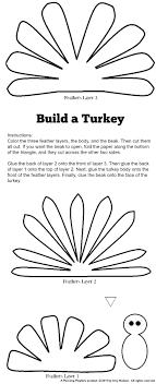 disguise turkey template printable thanksgiving coloring pictures