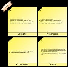 create and collaborate on swot analysis creately