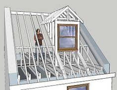Loft Dormer Windows Typical Section Through A Loft Conversion With Dormer Pitched Roof