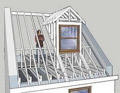 Dormer Loft Conversion Ideas Types Of Conversions Favorite Places U0026 Spaces Pinterest