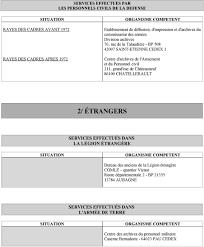bureau central des archives administratives militaires liste des centres d archives charges de l administration des