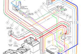gas club car ignition switch wiring diagram wiring diagram