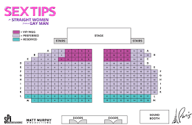 Planet Hollywood Las Vegas Map by Tips For Straight Women From A Man