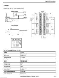 allen bradley ni8 n18 ser a slc input module analog wiring