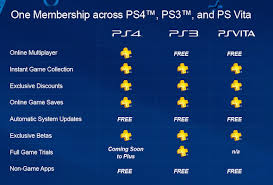 gift cards for cheap playstation and psn gift cards cheap deals guide