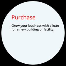 commercial real estates loans commercial mortgage santander bank