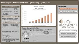 Resource Management Spreadsheet Sales Compensation Plan Design Resources The Sales Management