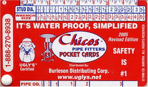 chicos gift card chico s pipe fitters pocket cards chico books