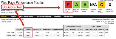 Small Business Email Hosting Reviews by 1 U00261 Web Hosting Review 6 Pros U0026 6 Cons Of 1 U00261 Hosting