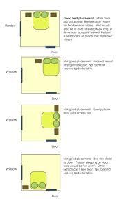 Teppich Schlafzimmer Feng Shui Feng Shui Schlafzimmer Einrichten Home Design Die Farben Bei