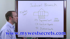 west 028 social studies the judicial branch youtube