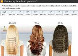 how many packs of hair do you need for crochet braids how many packs of remy hair do i need for a full sew in dallas