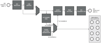 dmx 8259 a ross video production switchers apc servers cgs