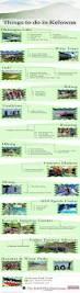 181 best okanagan valley favorites images on pinterest british