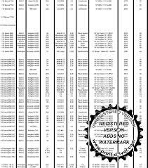 Barnes Reload Data 6 8spc Faq Ar15 Com