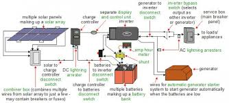 wiring diagram for solar panel to grid u2013 readingrat net