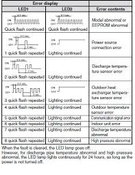 error code air conditioning fujitsu air conditioner error codes